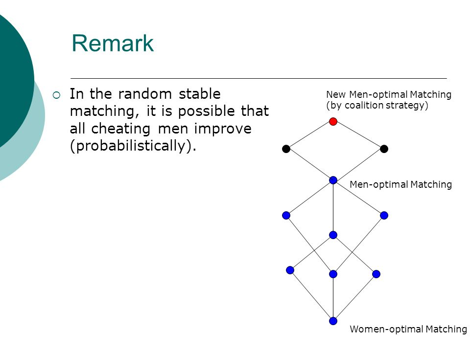 Remark  In the random stable matching, it is possible that all cheating men improve (probabilistically).