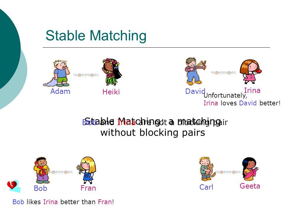 Stable Matching Adam Heiki Bob Fran Geeta Carl Irina David Bob likes Irina better than Fran.