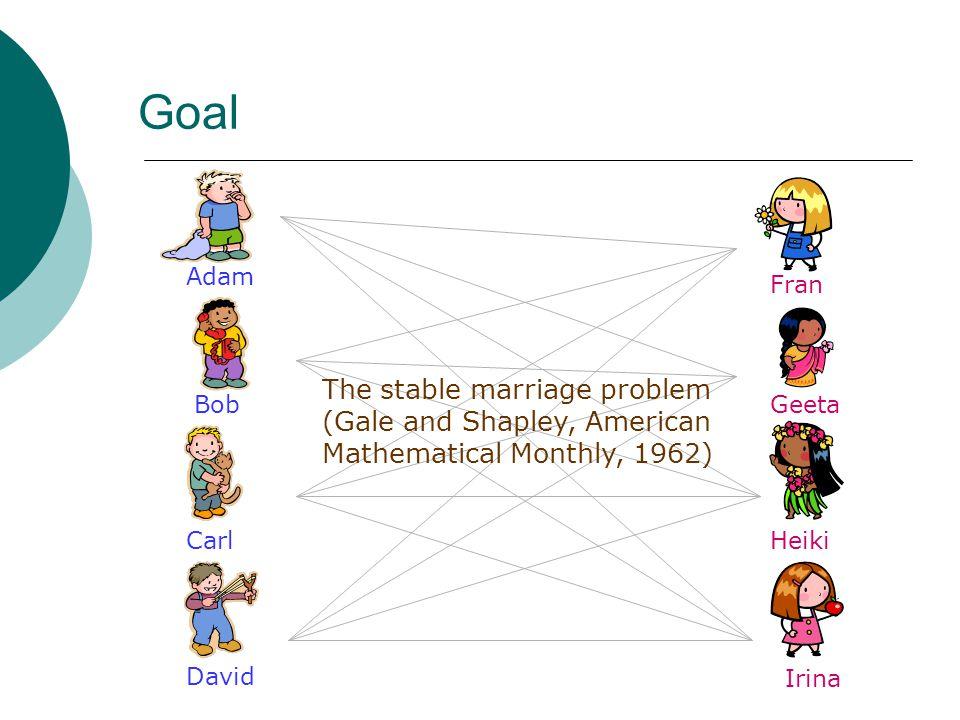 Goal AdamBob CarlDavidFran Geeta Irina Heiki The stable marriage problem (Gale and Shapley, American Mathematical Monthly, 1962)