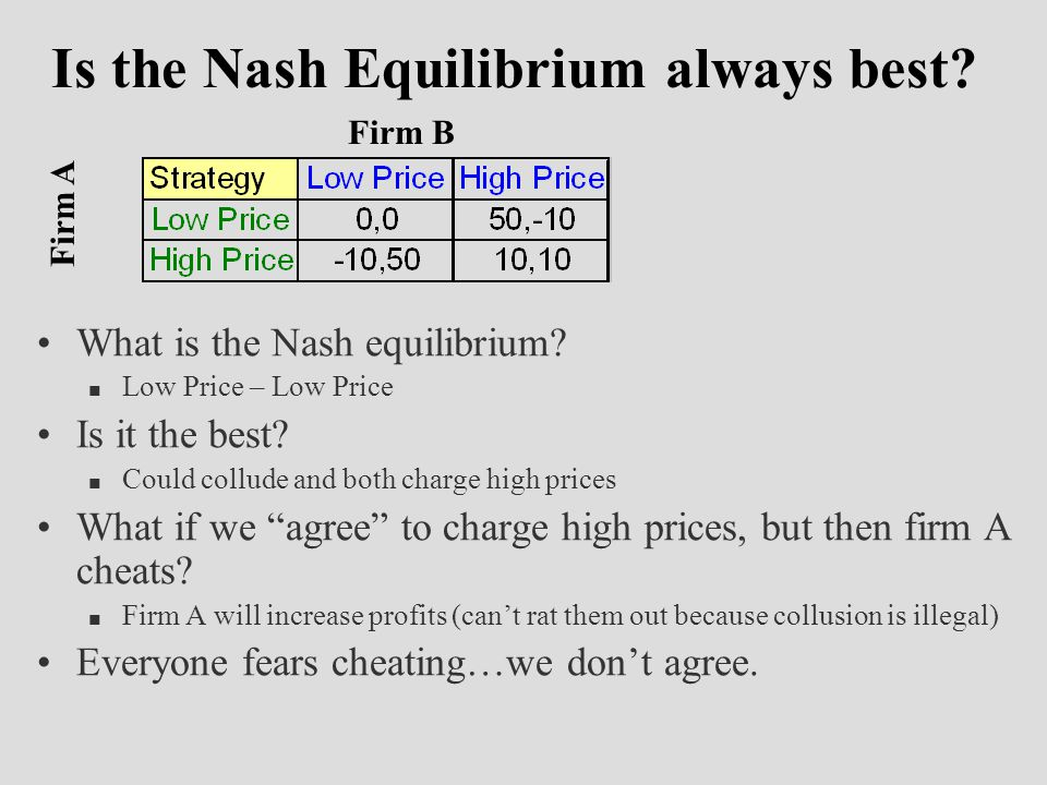 Is the Nash Equilibrium always best.What is the Nash equilibrium.