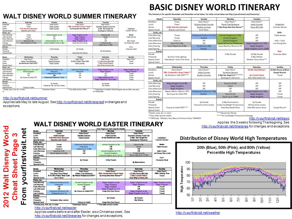 2012 Walt Disney World Cheat Sheet Page 3 From yourfirstvisit.net http://yourfirstvisit.net/summer Applies late May to late August.