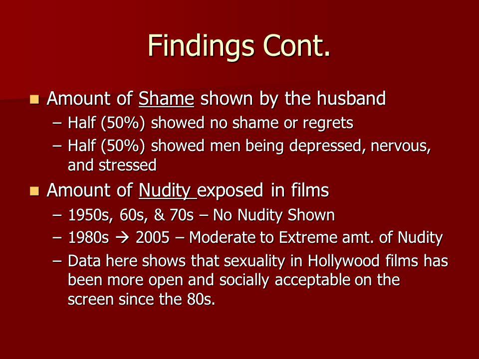 Findings Cont. Amount of Shame shown by the husband Amount of Shame shown by the husband –Half (50%) showed no shame or regrets –Half (50%) showed men