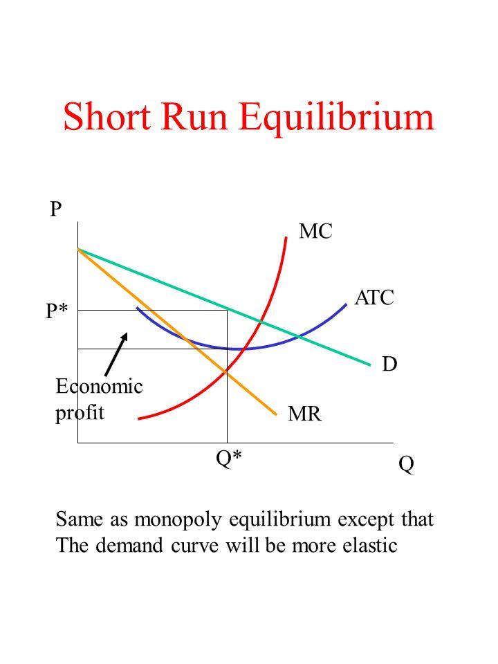 Short Run Equilibrium P Q MC ATC D MR P* Q* Economic profit Same as monopoly equilibrium except that The demand curve will be more elastic