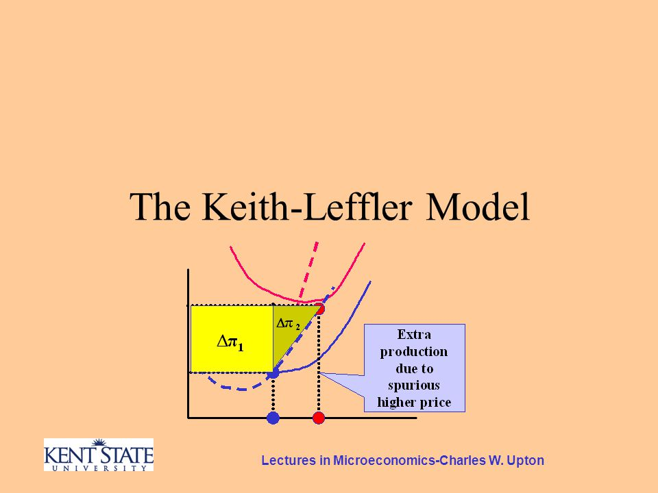 Lectures in Microeconomics-Charles W. Upton The Keith-Leffler Model
