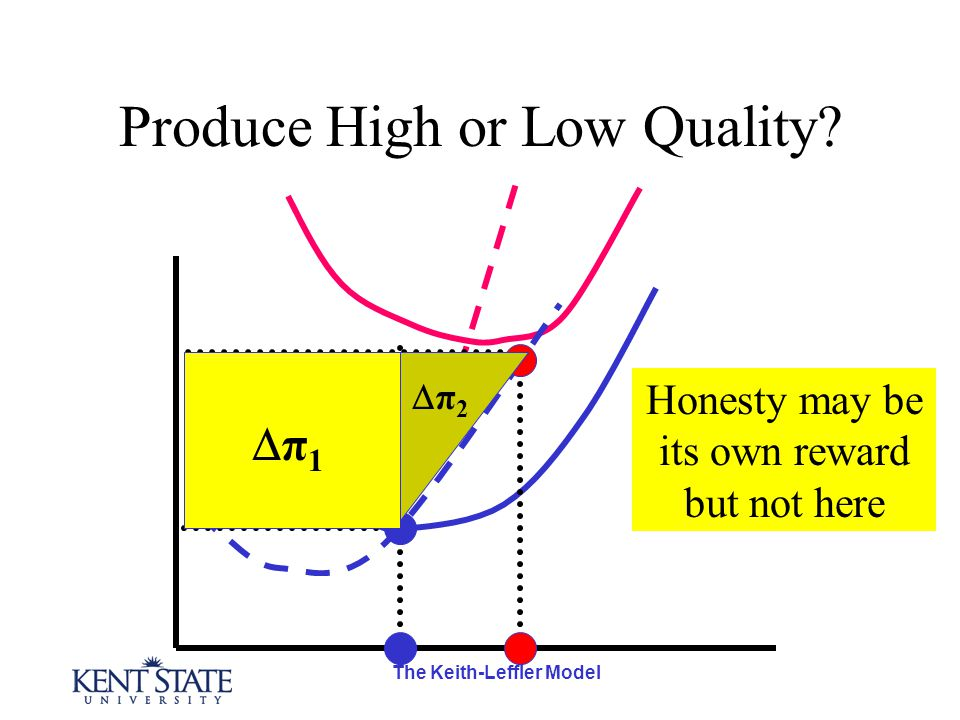 The Keith-Leffler Model Produce High or Low Quality.