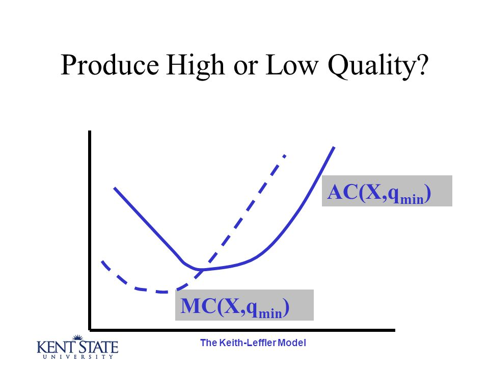 The Keith-Leffler Model Produce High or Low Quality AC(X,q min ) MC(X,q min )