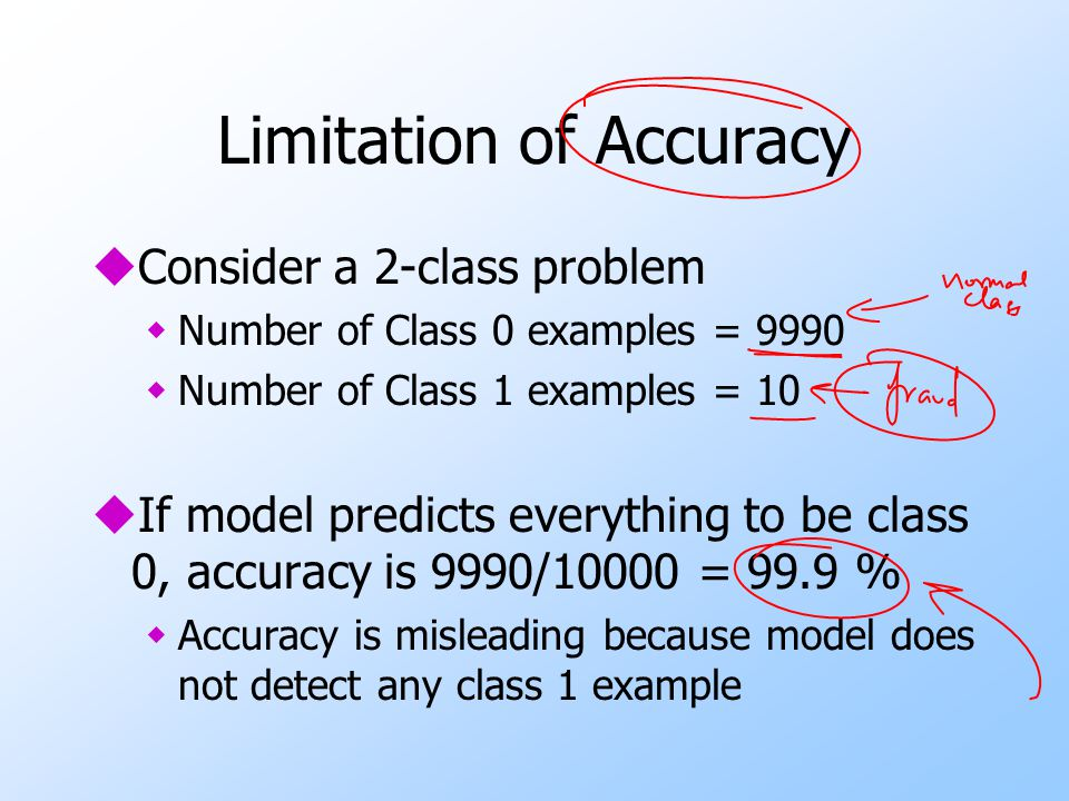 Limitation of Accuracy uConsider a 2-class problem wNumber of Class 0 examples = 9990 wNumber of Class 1 examples = 10 uIf model predicts everything t