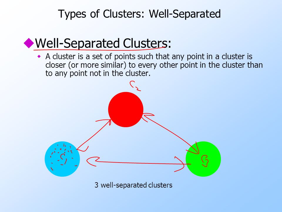 Types of Clusters: Well-Separated uWell-Separated Clusters: wA cluster is a set of points such that any point in a cluster is closer (or more similar)
