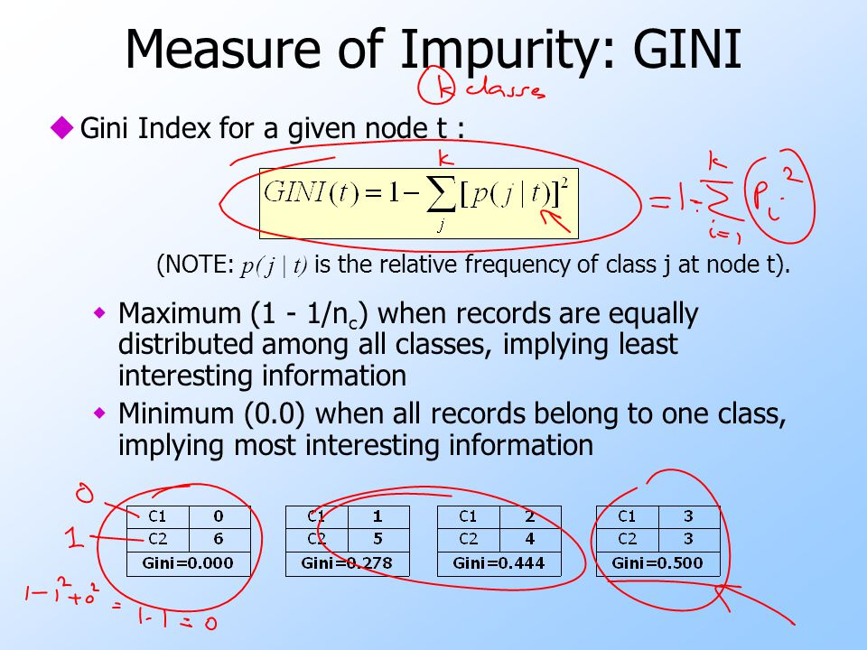 Measure of Impurity: GINI uGini Index for a given node t : (NOTE: p( j | t) is the relative frequency of class j at node t). wMaximum (1 - 1/n c ) whe