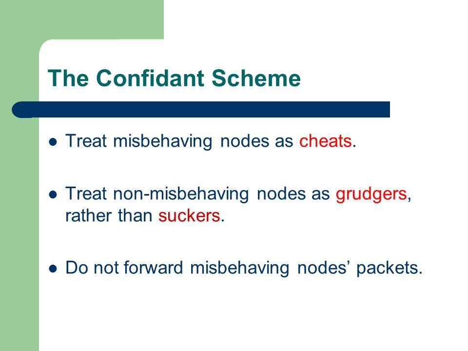 The Confidant Scheme Treat misbehaving nodes as cheats.
