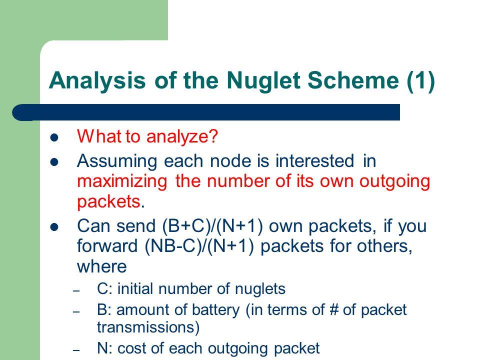 Analysis of the Nuglet Scheme (1) What to analyze.