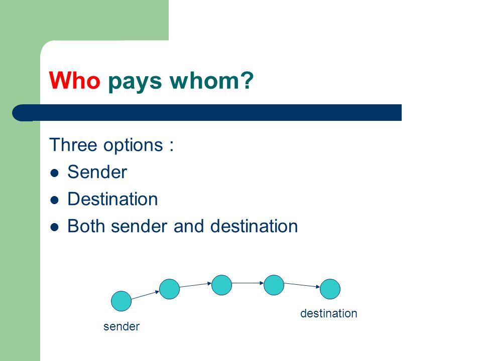 Who pays whom Three options : Sender Destination Both sender and destination sender destination