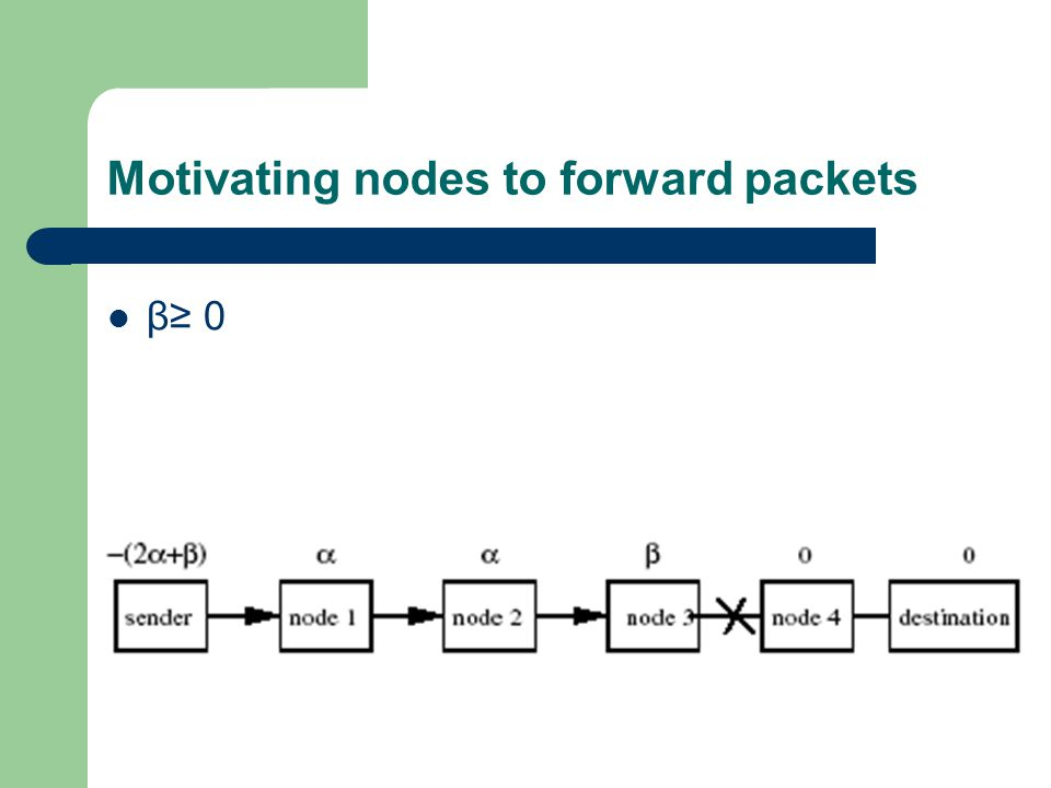 Motivating nodes to forward packets β≥ 0