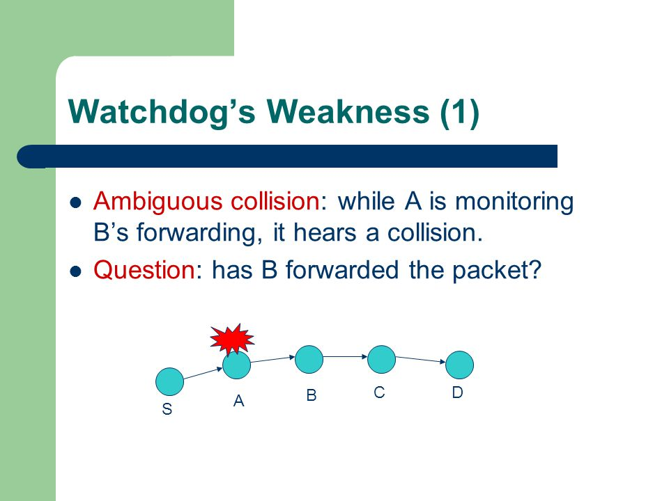 Watchdog's Weakness (1) Ambiguous collision: while A is monitoring B's forwarding, it hears a collision.