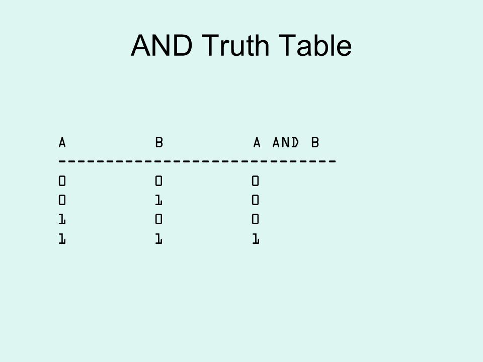 AND Truth Table A B A AND B ----------------------------- 000 010 100 11 1