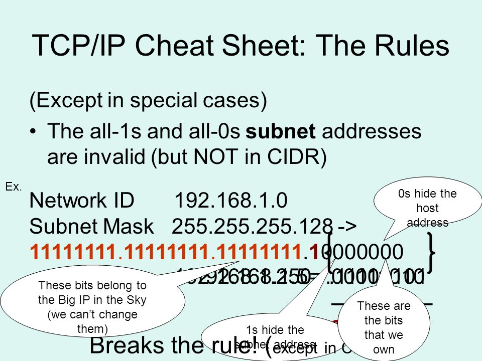 192.168.1.250=.11111010 -------------- 10000000 192.168.1.5=.00000101 -------------- 00000000 TCP/IP Cheat Sheet: The Rules (Except in special cases) The all-1s and all-0s subnet addresses are invalid (but NOT in CIDR) Ex.