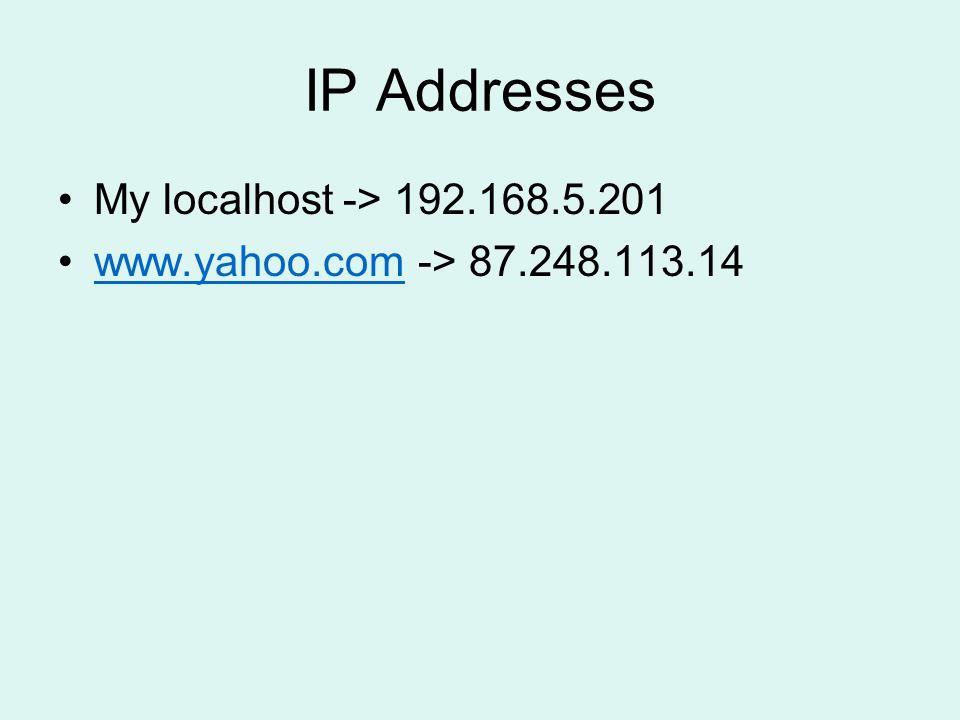 IP Addresses My localhost -> 192.168.5.201 www.yahoo.com -> 87.248.113.14www.yahoo.com