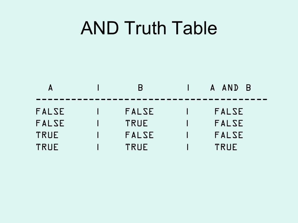 AND Truth Table A | B | A AND B --------------------------------------- FALSE|FALSE|FALSE FALSE|TRUE|FALSE TRUE|FALSE|FALSE TRUE|TRUE |TRUE