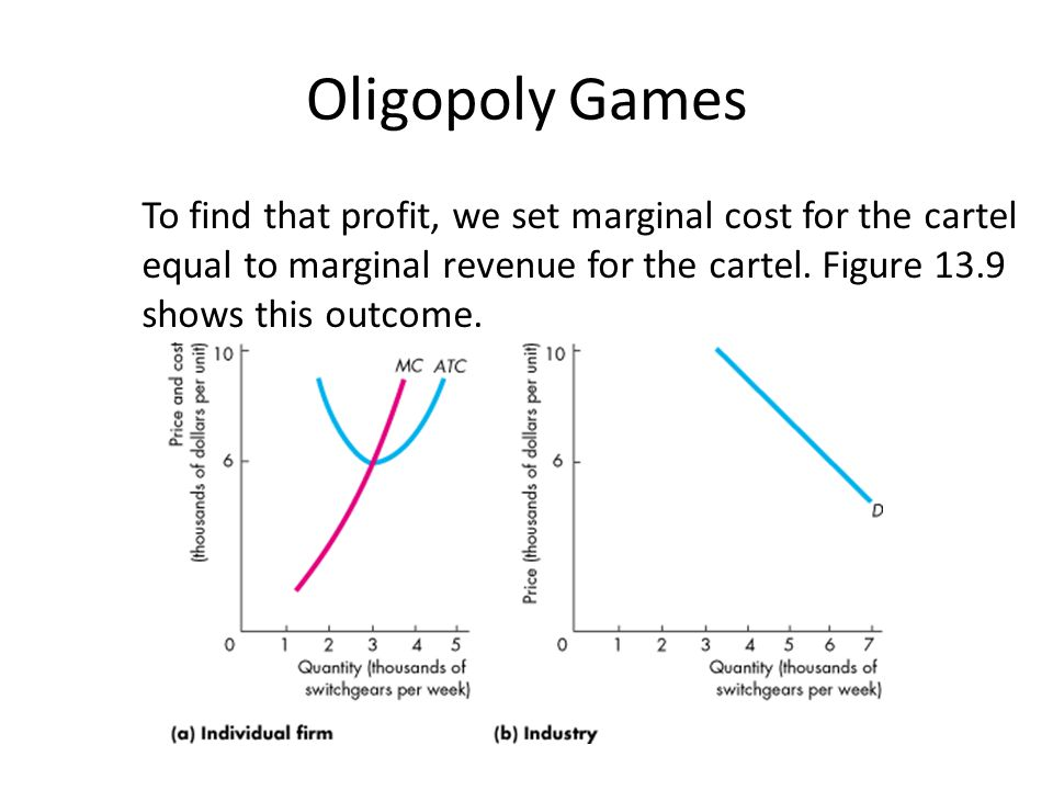 Oligopoly Games The cartel's marginal cost curve is the horizontal sum of the MC curves of the two firms and the marginal revenue curve is like that of a monopoly.