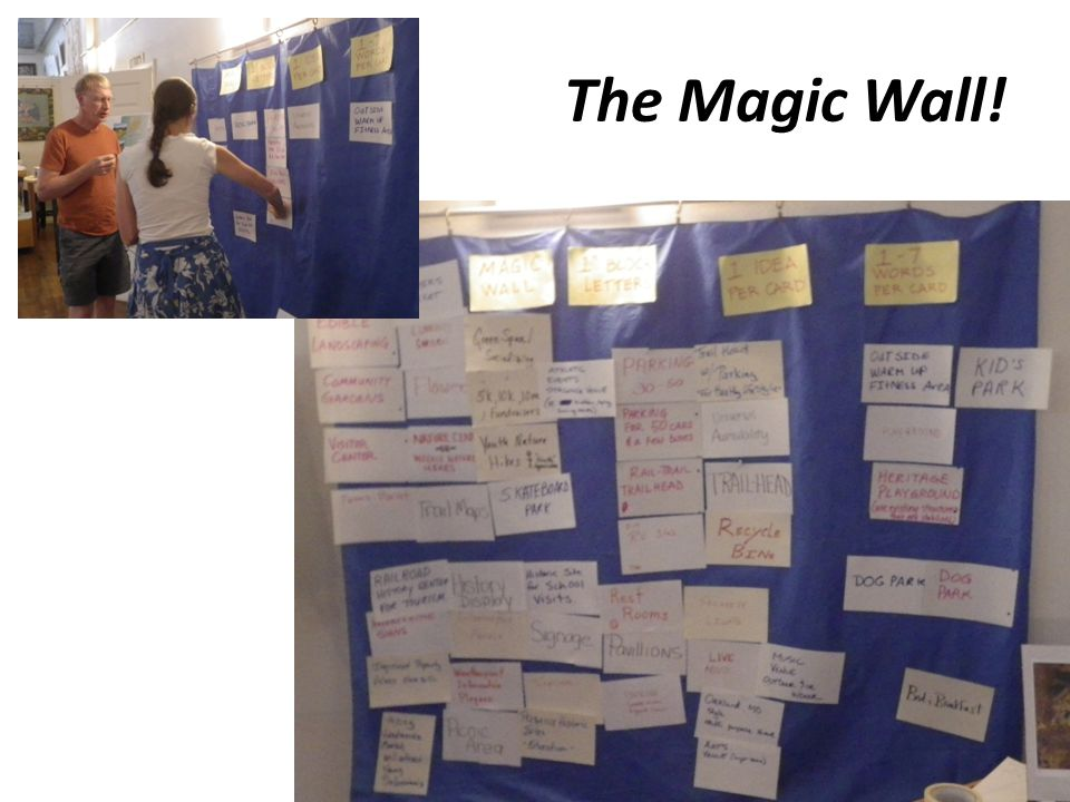 The Magic Wall!