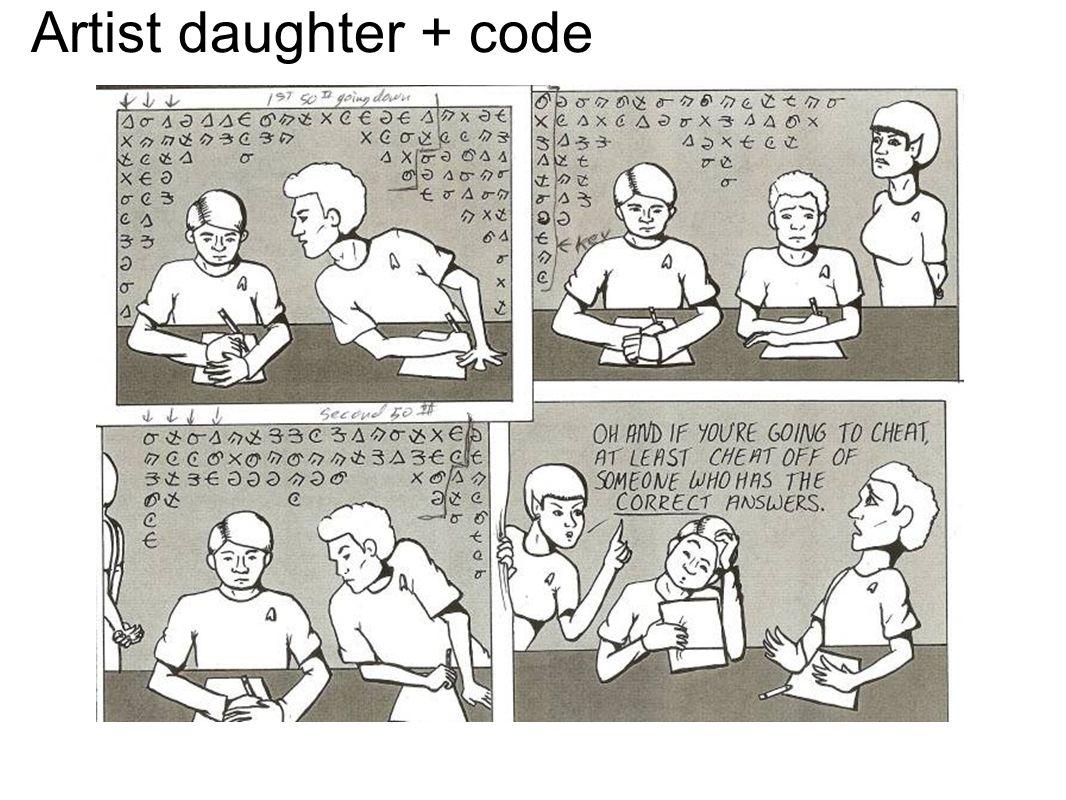 Artist daughter + code