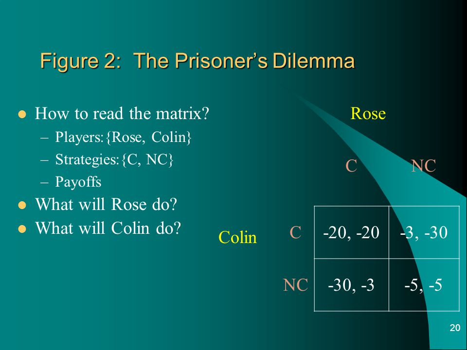 20 Figure 2: The Prisoner's Dilemma How to read the matrix.