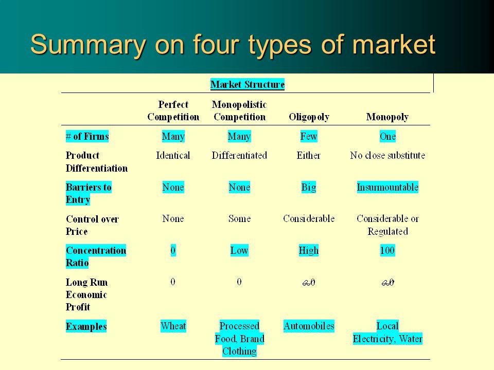 43 Summary on four types of market