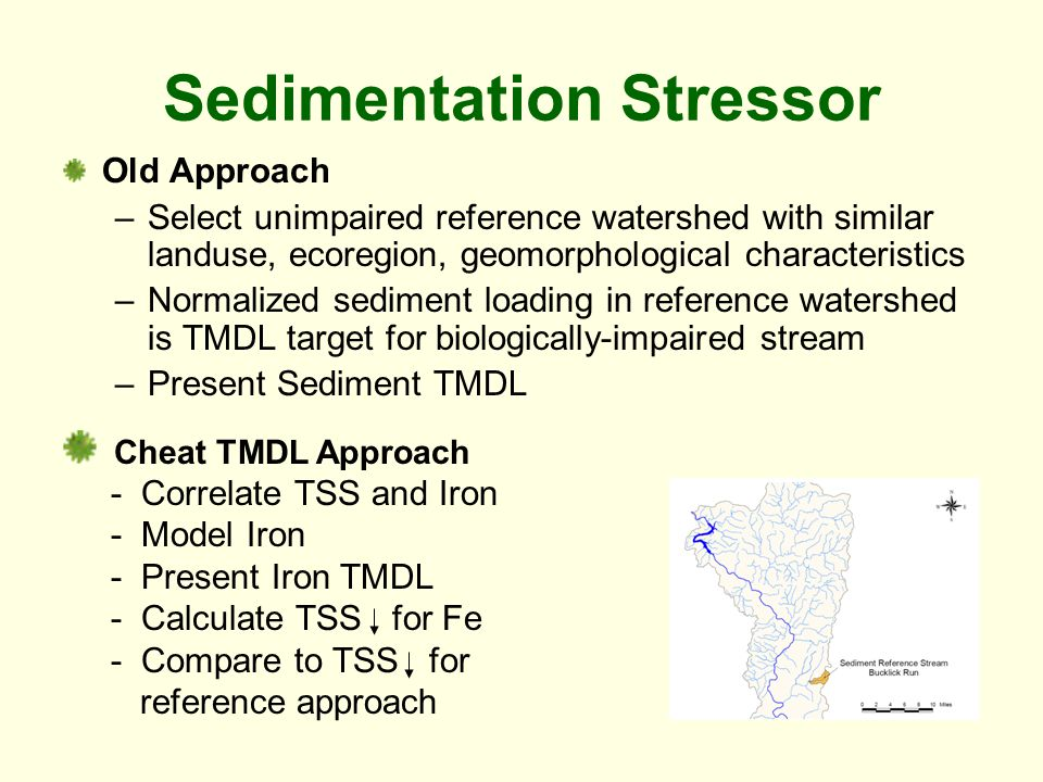 Sedimentation Stressor Old Approach –Select unimpaired reference watershed with similar landuse, ecoregion, geomorphological characteristics –Normalized sediment loading in reference watershed is TMDL target for biologically-impaired stream –Present Sediment TMDL Cheat TMDL Approach - Correlate TSS and Iron - Model Iron - Present Iron TMDL - Calculate TSS for Fe - Compare to TSS for reference approach