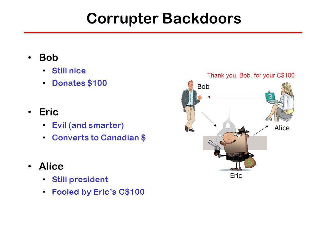 Corrupter Backdoors Bob Still nice Donates $100 Eric Evil (and smarter) Converts to Canadian $ Alice Still president Fooled by Eric's C$100 Thank you, Bob, for your C$100