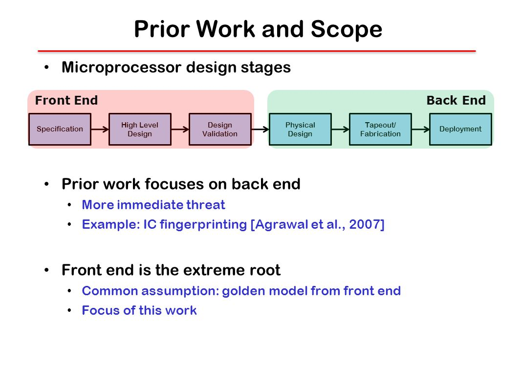 Prior Work and Scope Microprocessor design stages Prior work focuses on back end More immediate threat Example: IC fingerprinting [Agrawal et al., 200