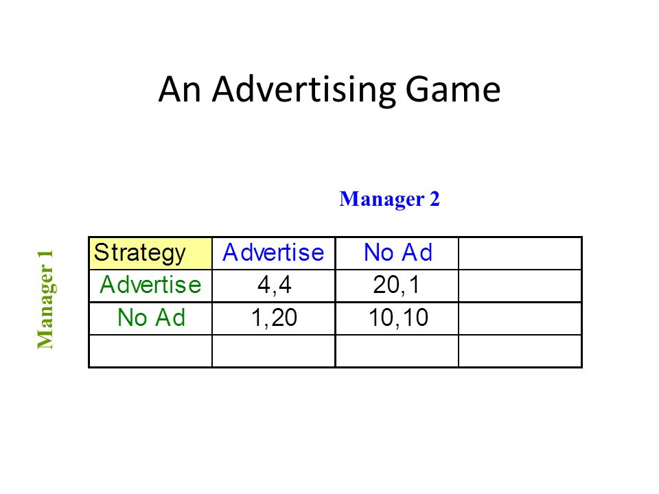 An Advertising Game Manager 2 Manager 1