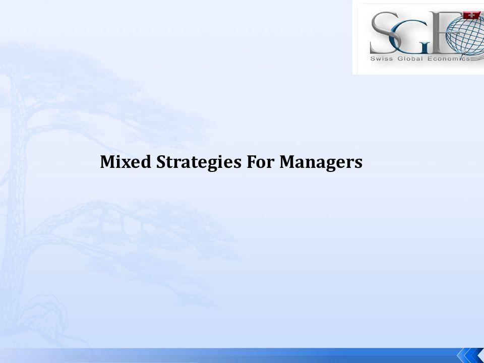 MonitorNo monitor 50, 9050, 100 0, -10100, -100 Employee Manager Work Shirk MonitorNo Monitor