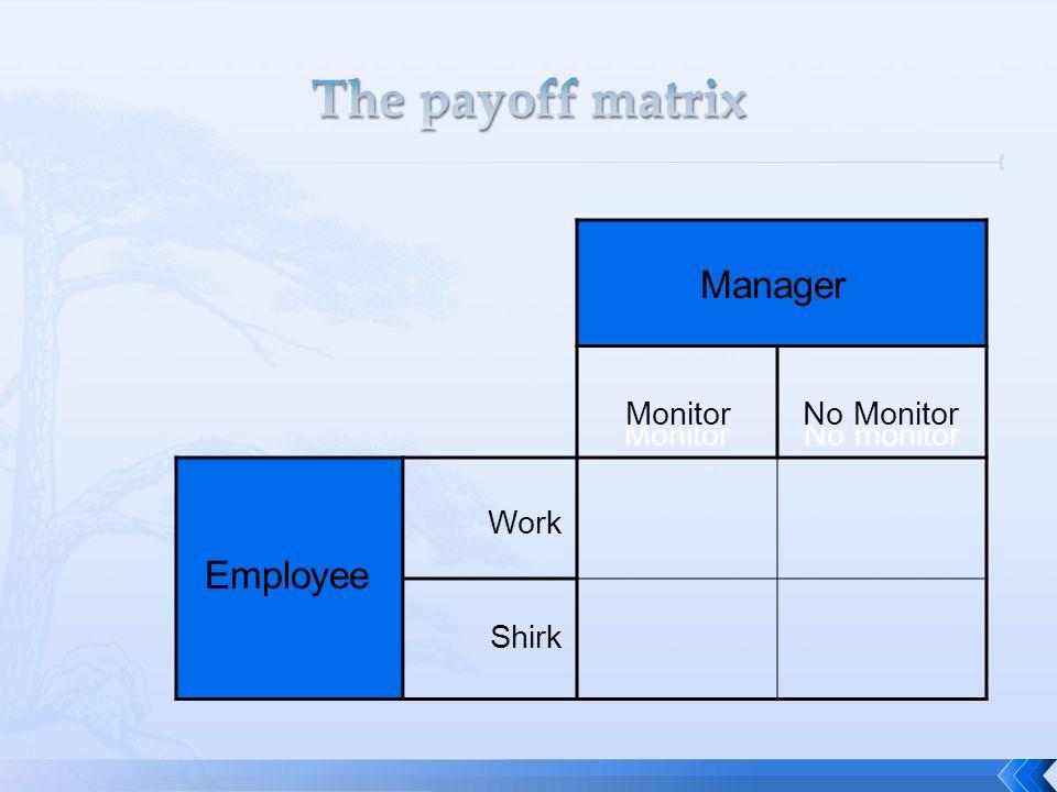 MonitorNo monitor Employee Manager Work Shirk MonitorNo Monitor