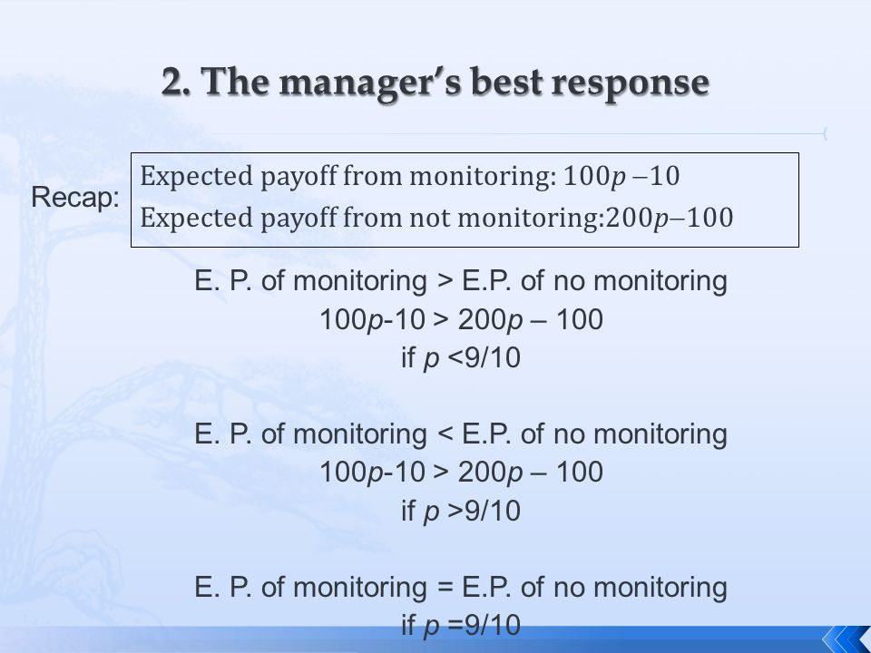 Expected payoff from monitoring: 100p  10 Expected payoff from not monitoring:200p  100 E. P. of monitoring > E.P. of no monitoring 100p-10 > 200p –
