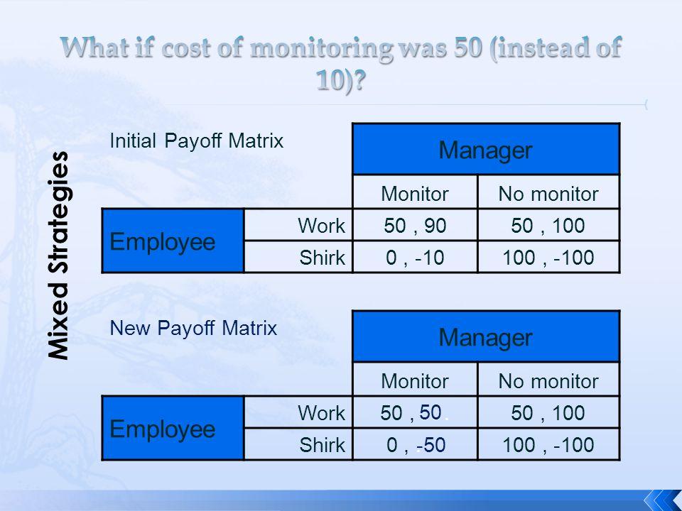 Initial Payoff Matrix Manager MonitorNo monitor Employee Work50, 9050, 100 Shirk0, -10100, -100 Mixed Strategies New Payoff Matrix Manager MonitorNo m