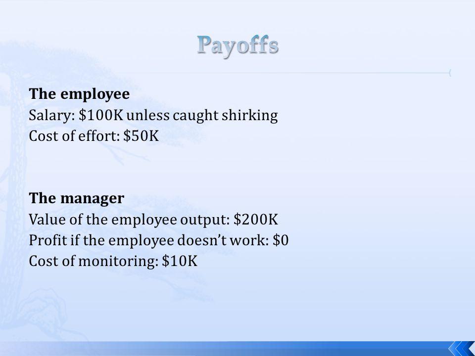 Initial Payoff Matrix Manager MonitorNo monitor Employee Work50, 9050, 100 Shirk0, -10100, -100 Mixed Strategies New Payoff Matrix Manager MonitorNo monitor Employee Work50,...50, 100 Shirk0,...100, -100 50 -50