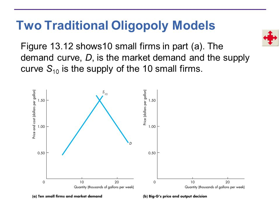 Figure 13.12 shows10 small firms in part (a).