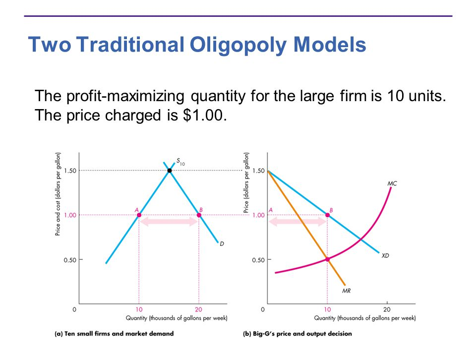 Two Traditional Oligopoly Models The profit-maximizing quantity for the large firm is 10 units.