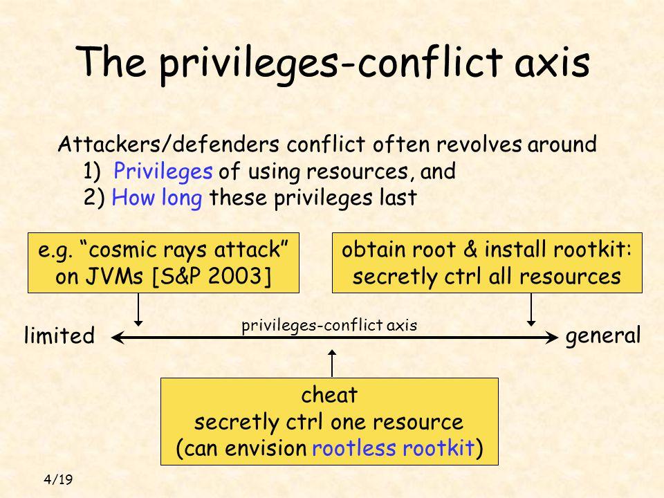5/19 Concealment: how.