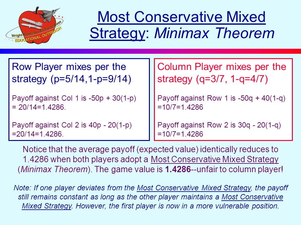 Most Conservative Mixed Strategy: Minimax Theorem Row Player mixes per the strategy (p=5/14,1-p=9/14) Payoff against Col 1 is -50p + 30(1-p) = 20/14=1.4286.