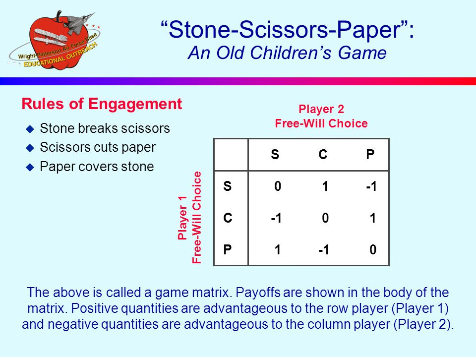 """""""Stone-Scissors-Paper"""": An Old Children's Game u Stone breaks scissors u Scissors cuts paper u Paper covers stone SCP S 0 1-1 C-1 0 1 P 1-1 0 Player 2"""