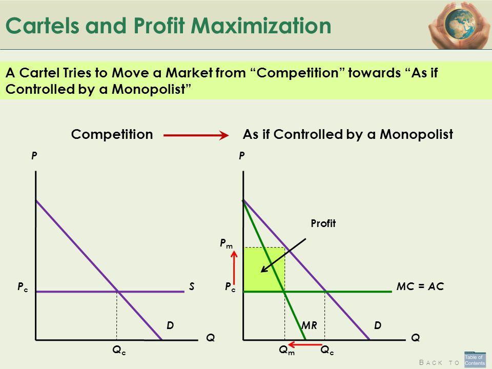 B ACK TO Cartels and Profit Maximization PcPc D MC = ACS QcQc QcQc PcPc D QmQm PmPm Profit MR Q PP A Cartel Tries to Move a Market from Competition towards As if Controlled by a Monopolist Q CompetitionAs if Controlled by a Monopolist