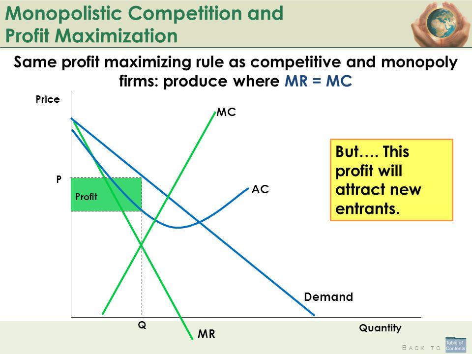 B ACK TO Monopolistic Competition and Profit Maximization Same profit maximizing rule as competitive and monopoly firms: produce where MR = MC AC Profit Demand MR Q Quantity Price MC P But….