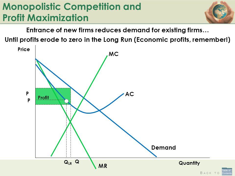 B ACK TO Monopolistic Competition and Profit Maximization Entrance of new firms reduces demand for existing firms… Until profits erode to zero in the Long Run (Economic profits, remember!) AC Demand Profit MR Q Quantity Price MC P Q LR P