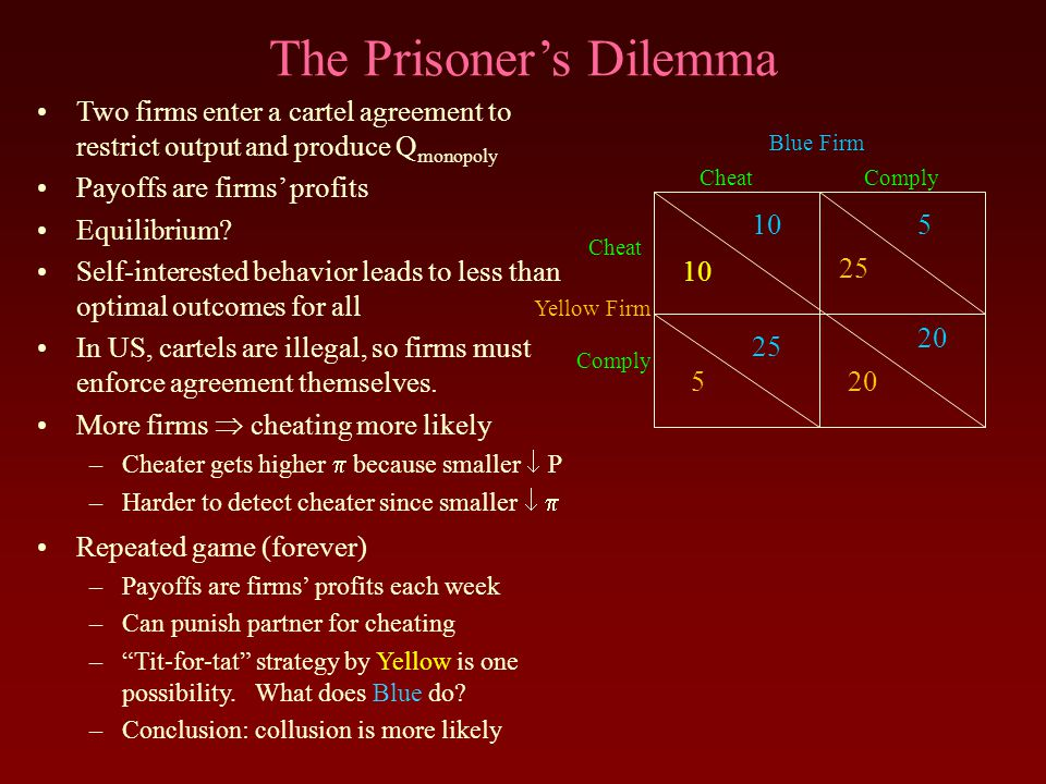 The Prisoner's Dilemma Two firms enter a cartel agreement to restrict output and produce Q monopoly Payoffs are firms' profits Equilibrium.