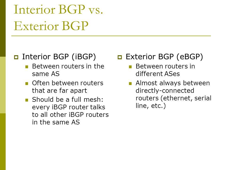 Interior BGP vs.