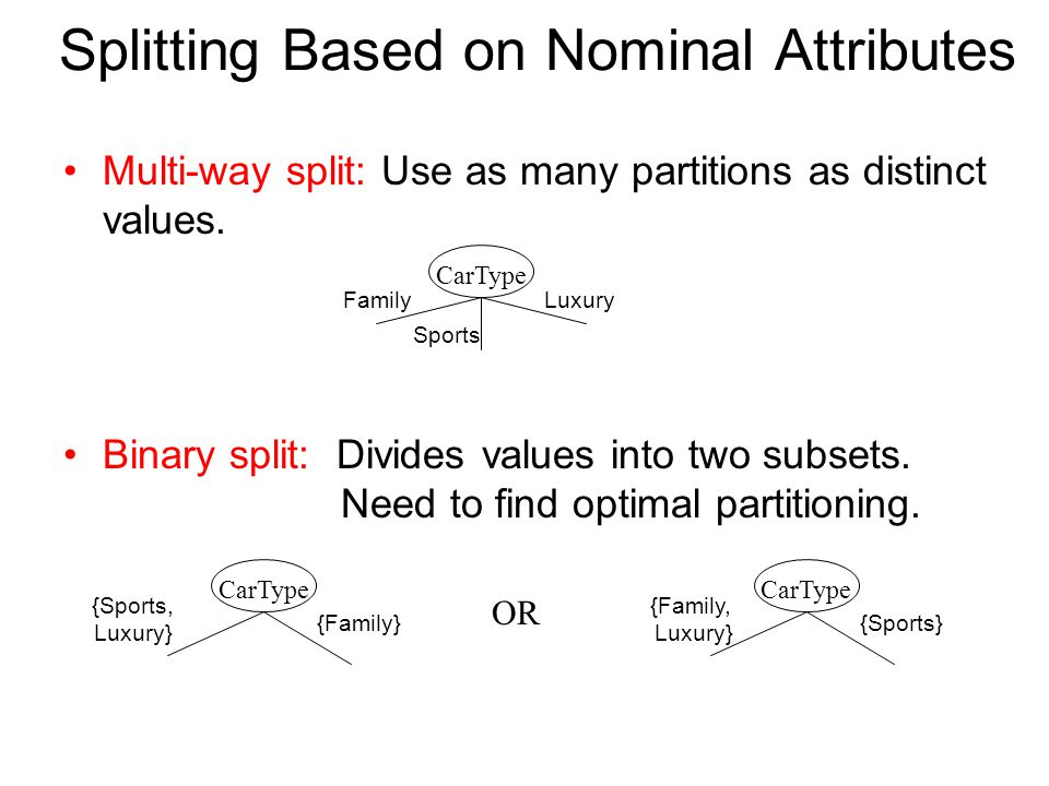 Splitting Based on Nominal Attributes Multi-way split: Use as many partitions as distinct values.