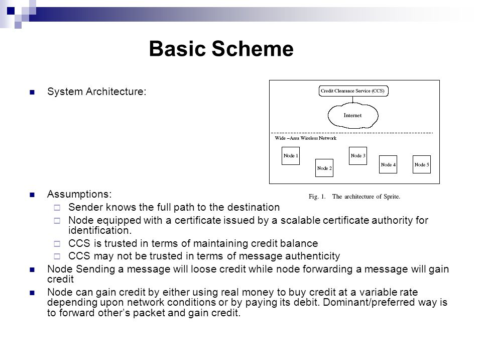 Basic Scheme System Architecture: Assumptions:  Sender knows the full path to the destination  Node equipped with a certificate issued by a scalable certificate authority for identification.