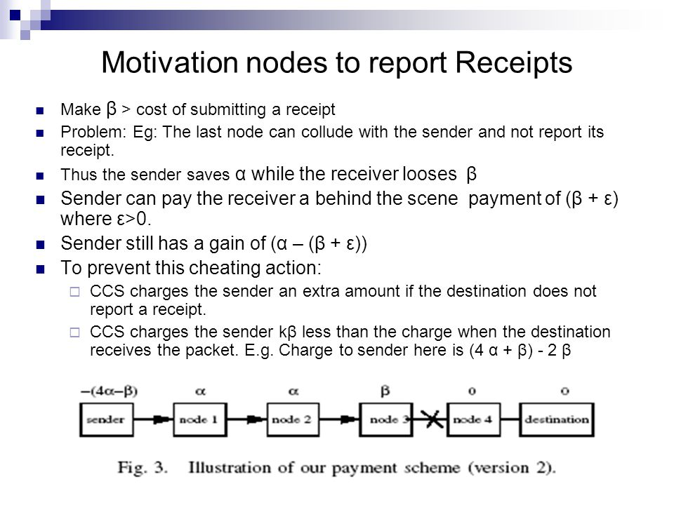 Motivation nodes to report Receipts Make β > cost of submitting a receipt Problem: Eg: The last node can collude with the sender and not report its receipt.