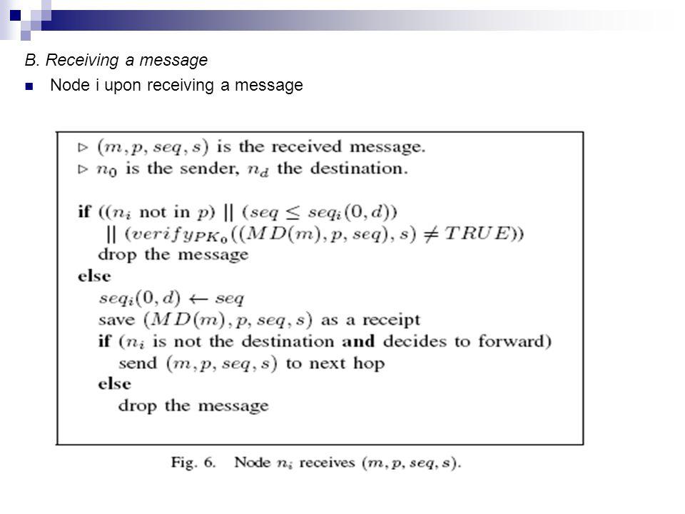 B. Receiving a message Node i upon receiving a message